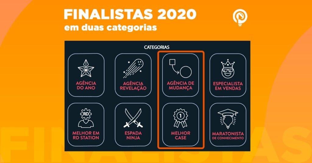 Prêmio Agências de Resultados